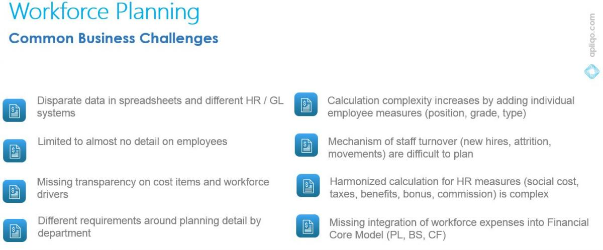 Integrated workforce planning – the beginning and end of HRM