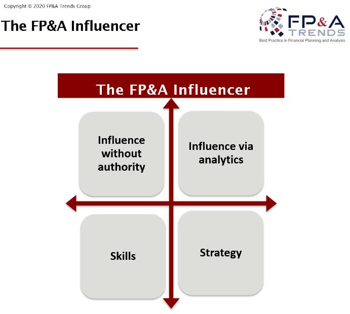 FP&A Influencer